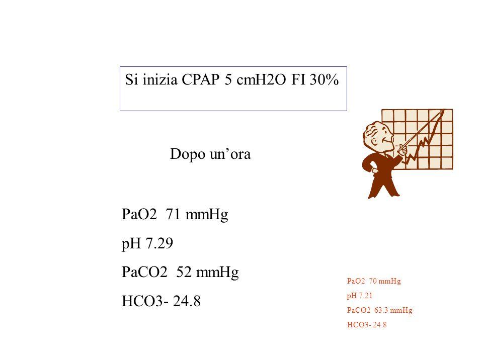 Si inizia CPAP 5 cmH2O FI 30% Dopo un'ora PaO2 71 mmHg pH 7.29
