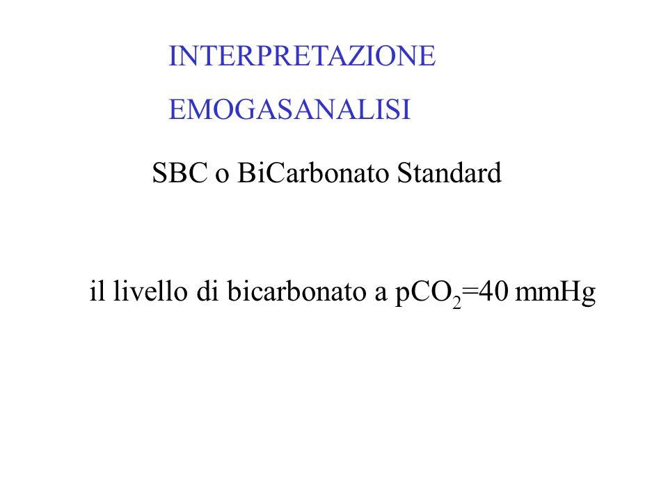 INTERPRETAZIONE EMOGASANALISI SBC o BiCarbonato Standard il livello di bicarbonato a pCO2=40 mmHg