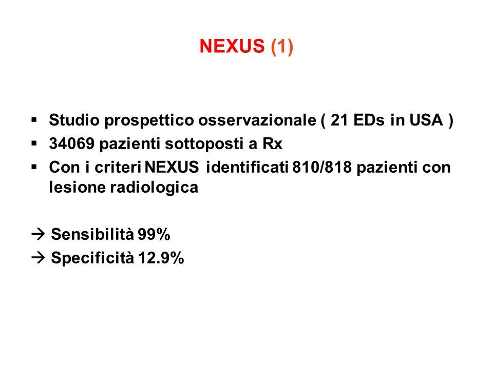 NEXUS (1) Studio prospettico osservazionale ( 21 EDs in USA )