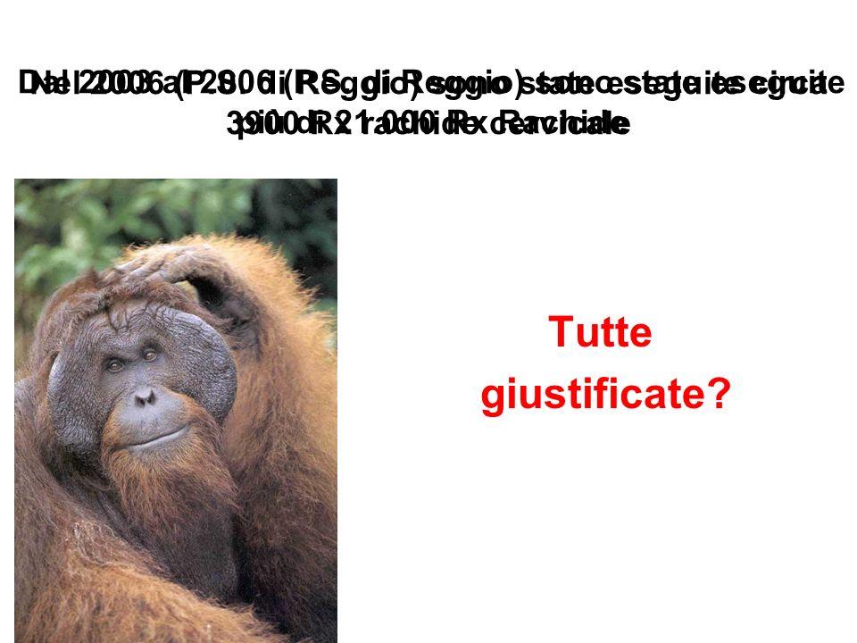 Nel 2006 (P.S. di Reggio) sono state eseguite circa 3900 Rx rachide cervicale