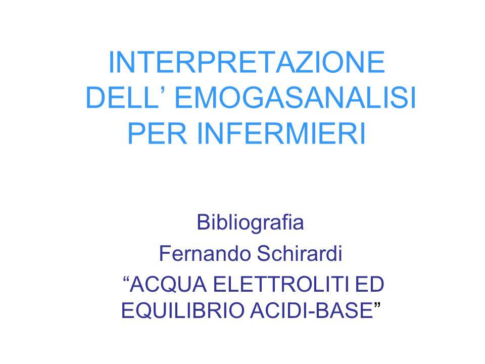 INTERPRETAZIONE DELL' EMOGASANALISI PER INFERMIERI