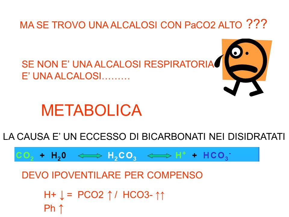 METABOLICA MA SE TROVO UNA ALCALOSI CON PaCO2 ALTO