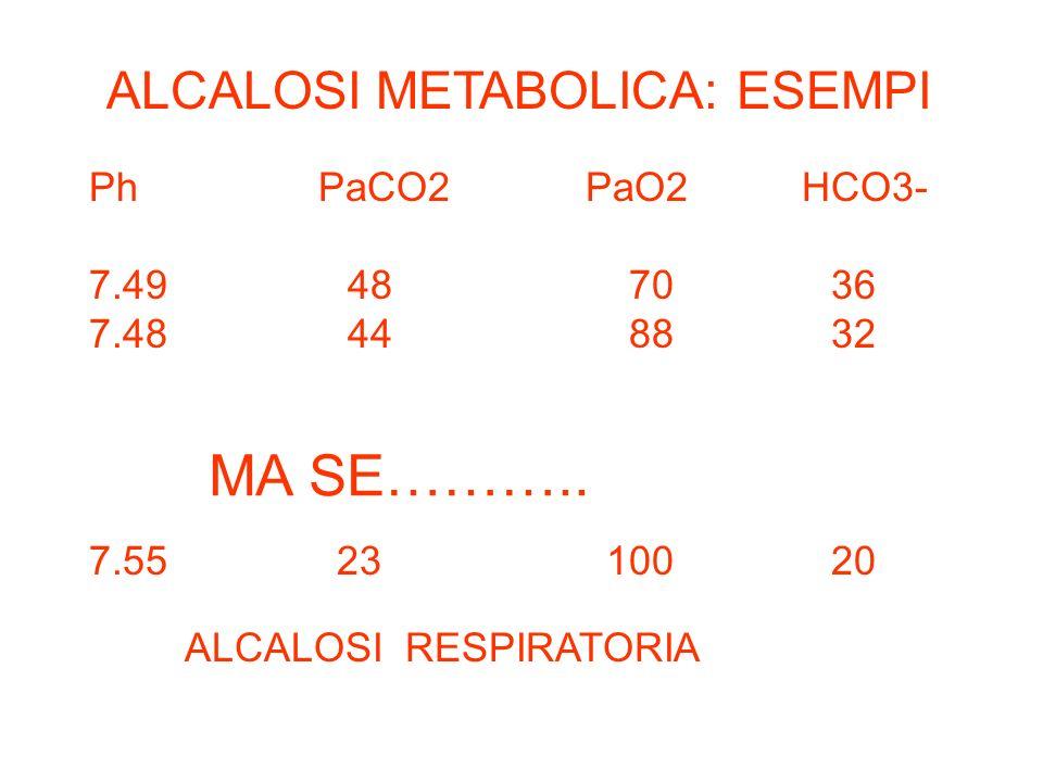 MA SE……….. ALCALOSI METABOLICA: ESEMPI Ph PaCO2 PaO2 HCO3-