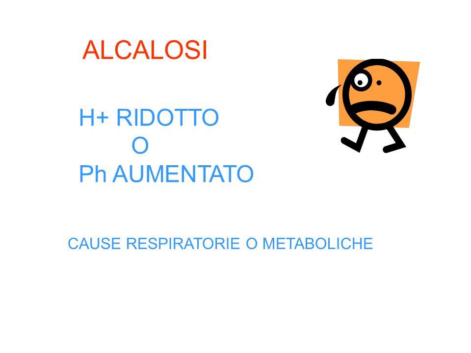 ALCALOSI H+ RIDOTTO O Ph AUMENTATO CAUSE RESPIRATORIE O METABOLICHE