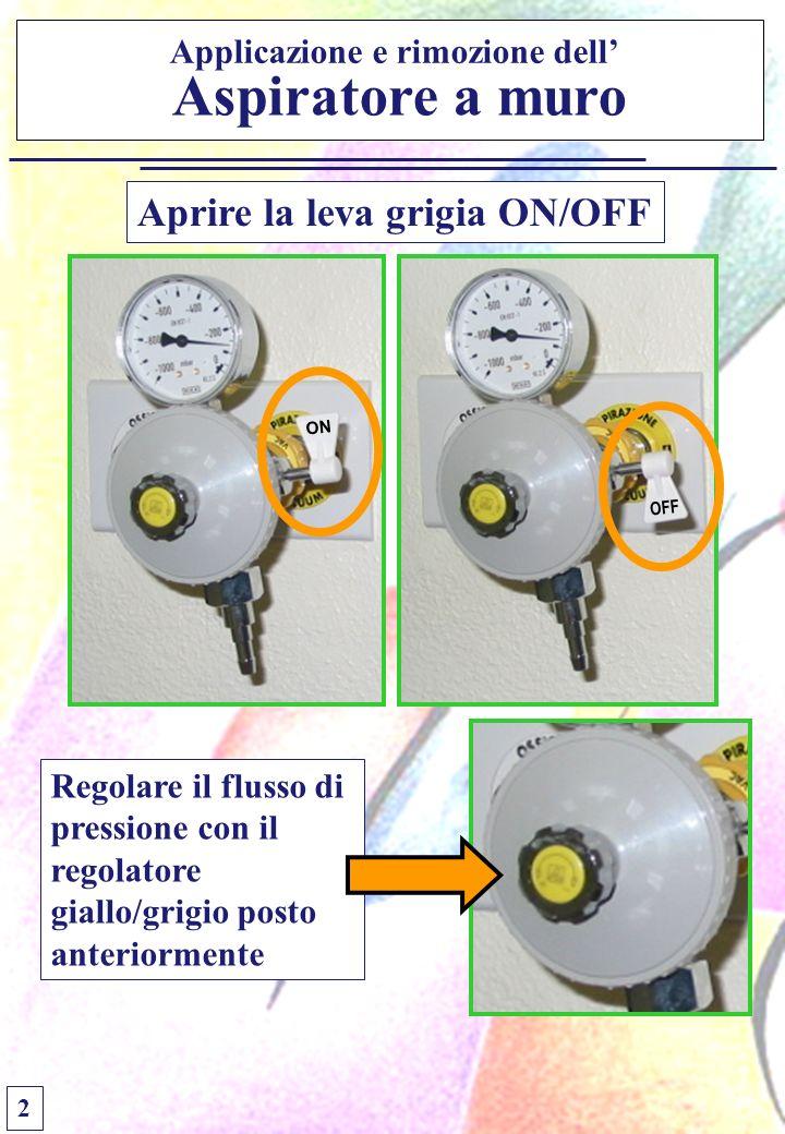 Applicazione e rimozione dell' Aprire la leva grigia ON/OFF
