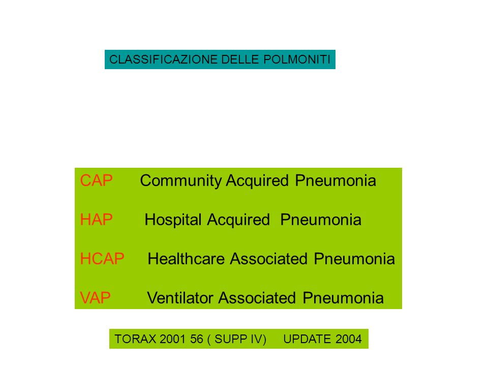 CAP Community Acquired Pneumonia HAP Hospital Acquired Pneumonia