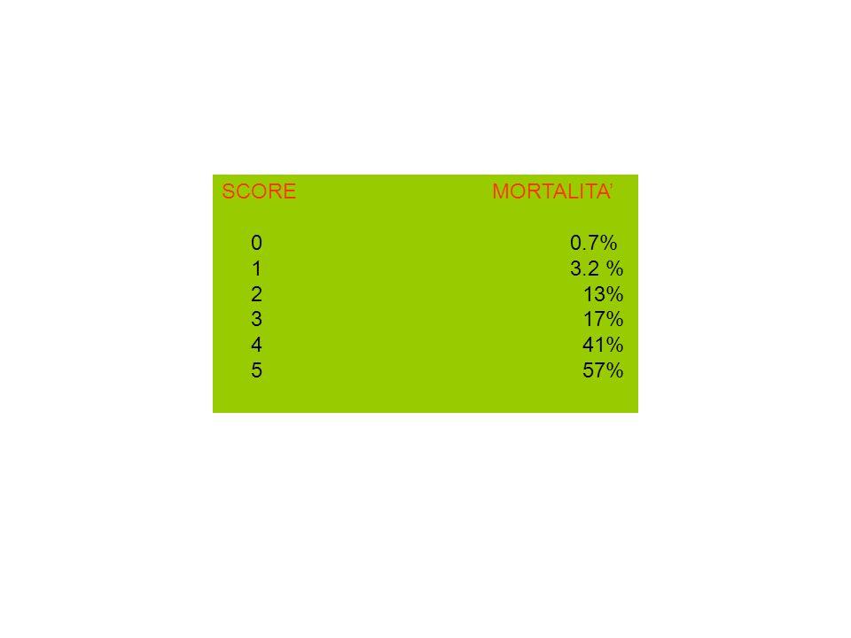 SCORE MORTALITA' 0 0.7%
