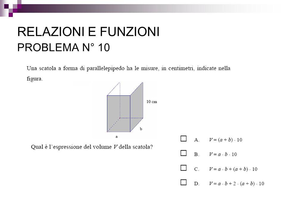 RELAZIONI E FUNZIONI PROBLEMA N° 10