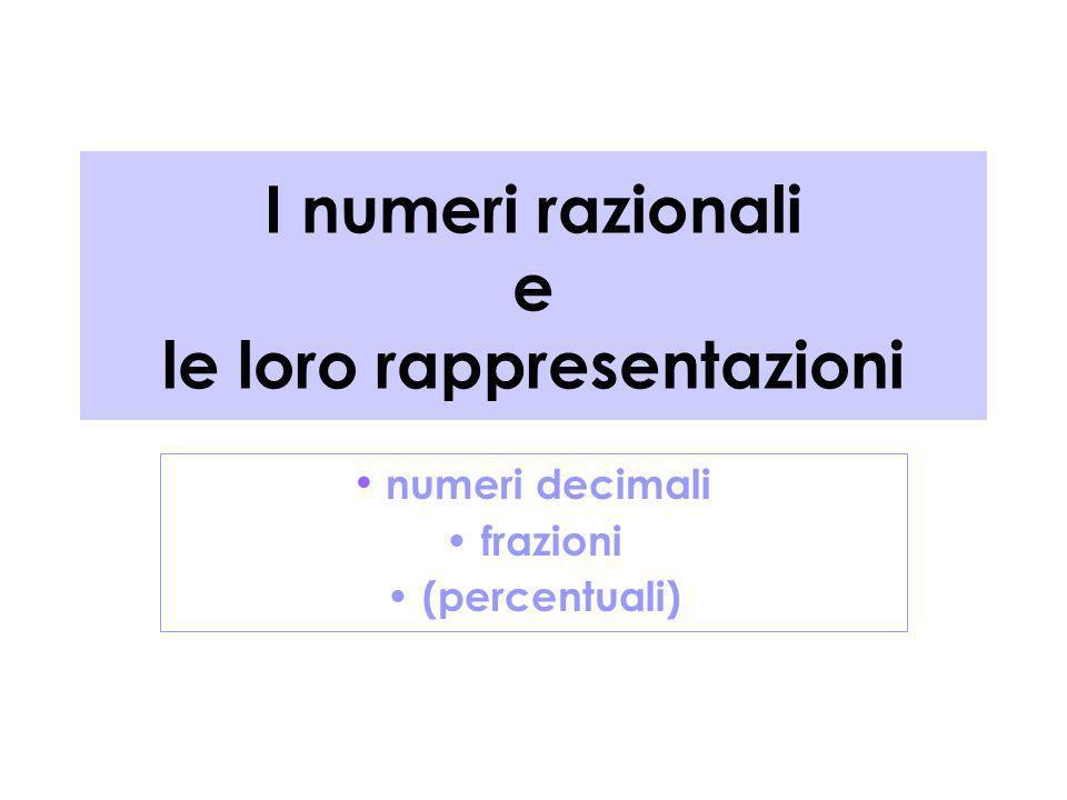 I numeri razionali e le loro rappresentazioni