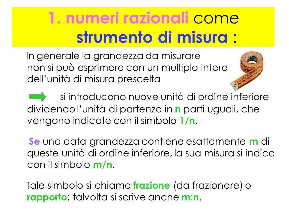 1. numeri razionali come strumento di misura :