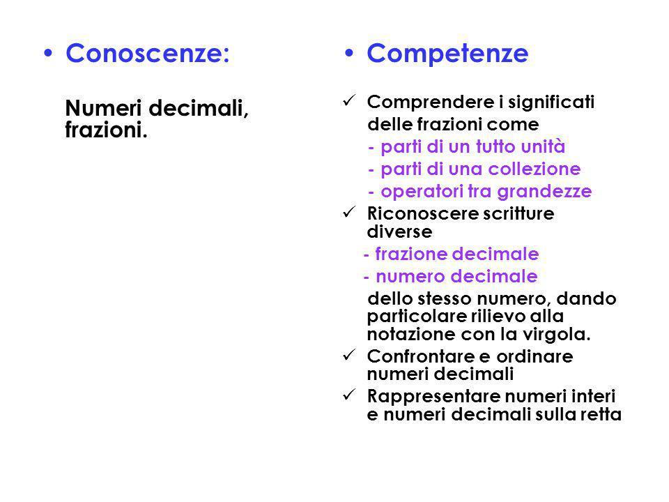 Conoscenze: Competenze Numeri decimali, frazioni.