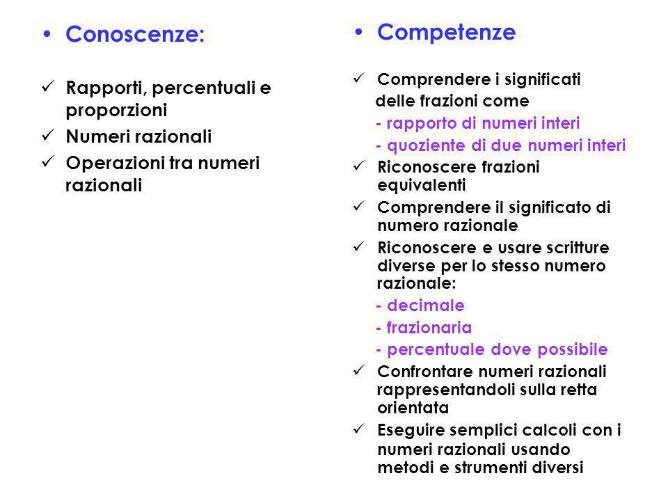 Conoscenze: Competenze Rapporti, percentuali e proporzioni