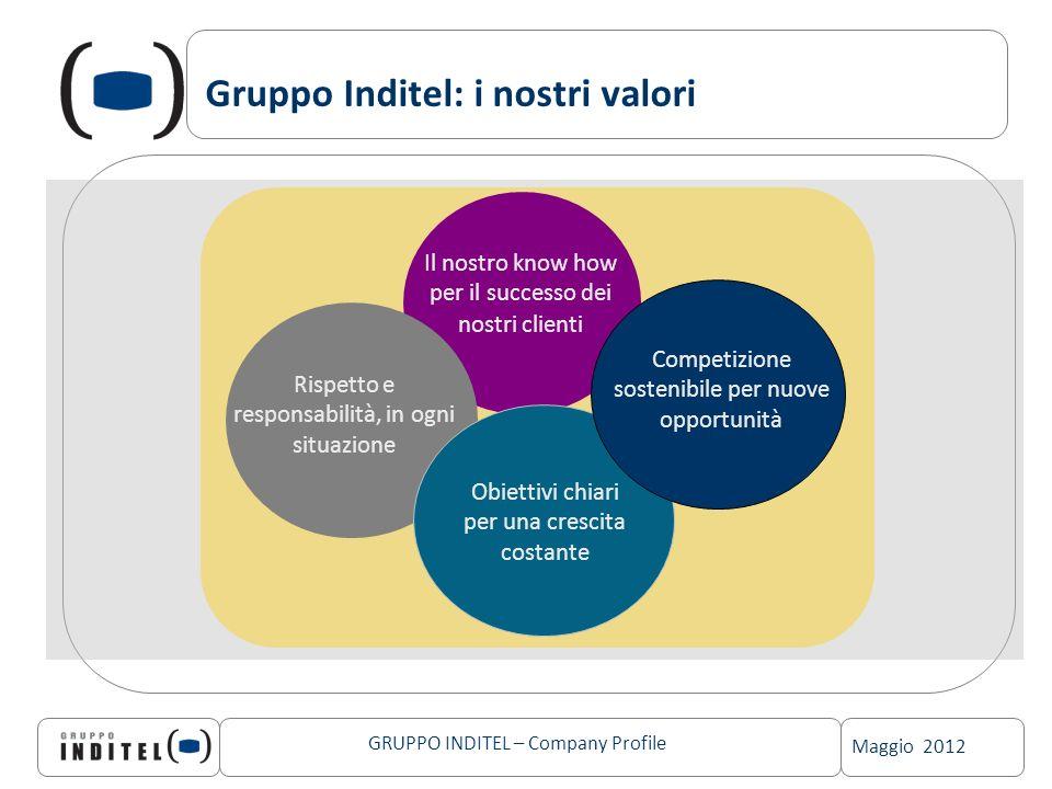 Gruppo Inditel: i nostri valori