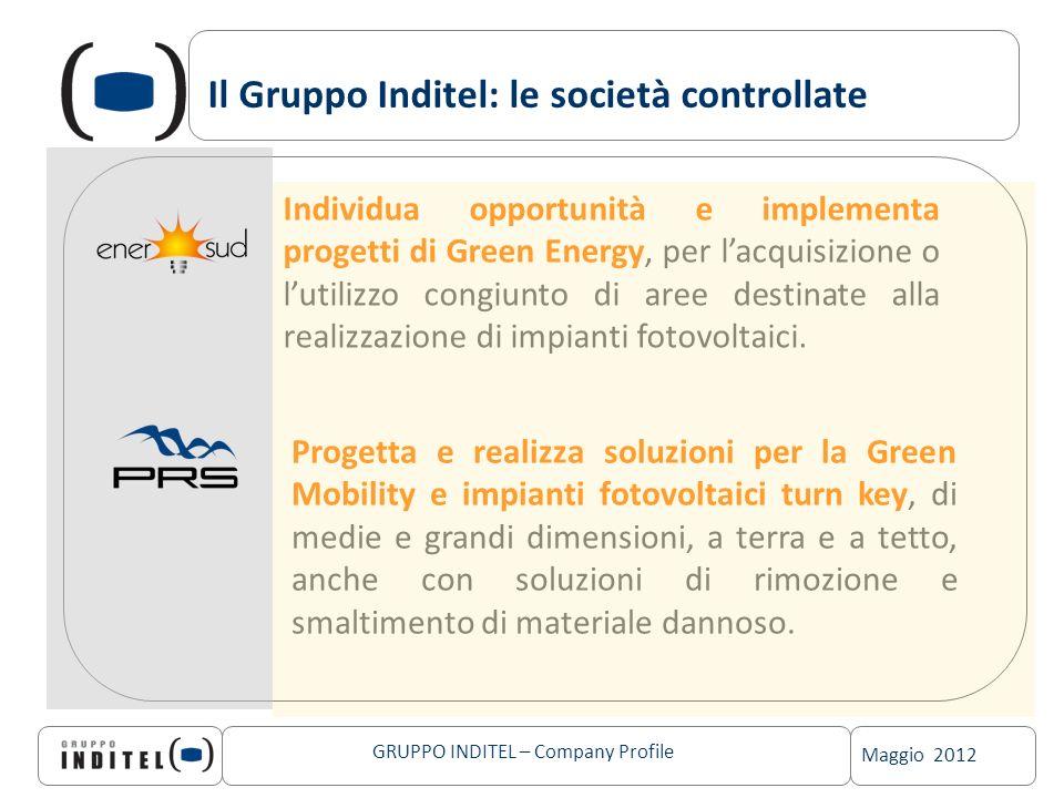 Il Gruppo Inditel: le società controllate