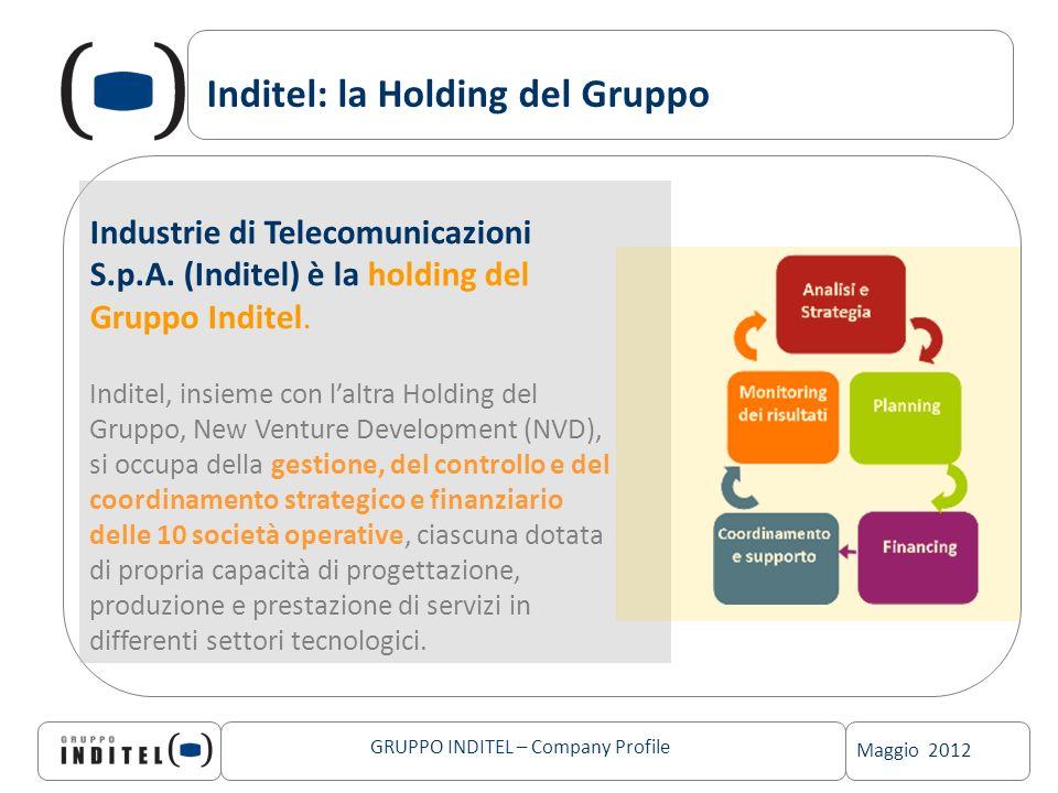Inditel: la Holding del Gruppo
