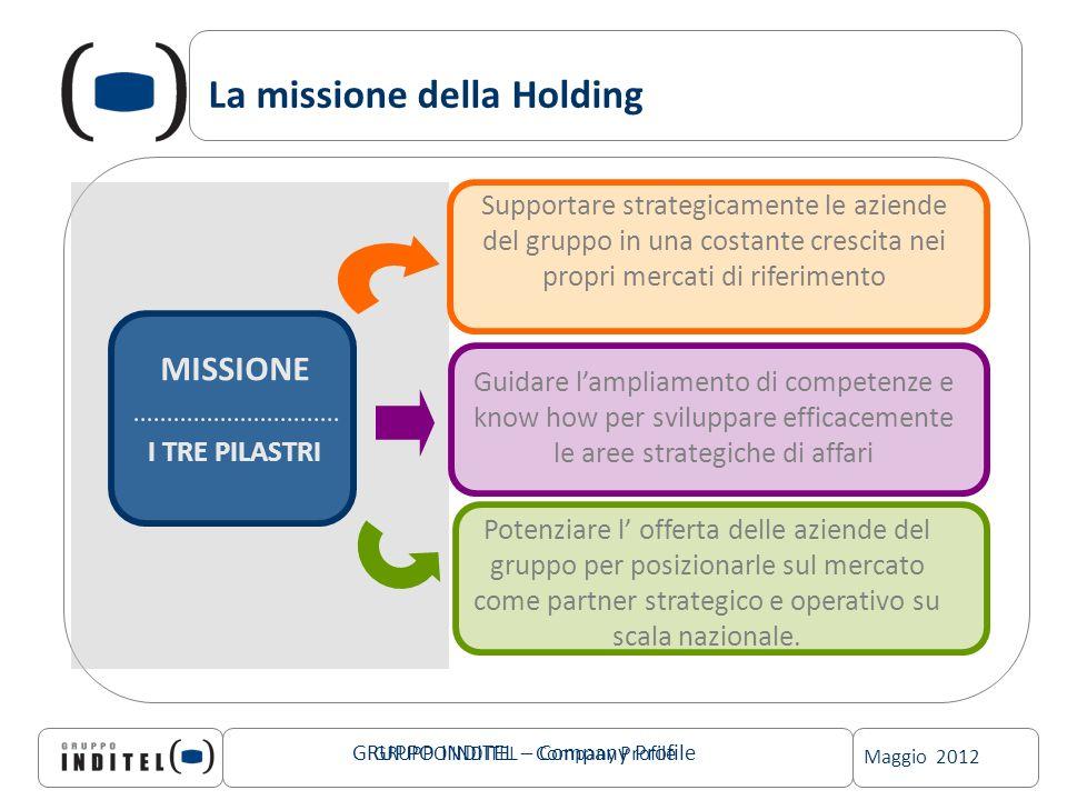 La missione della Holding