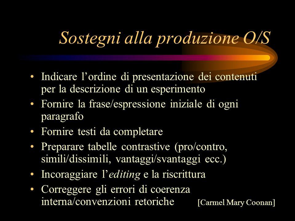 Sostegni alla produzione O/S