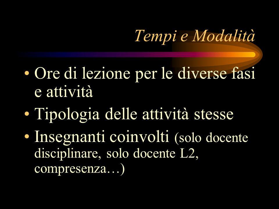 Tempi e Modalità Ore di lezione per le diverse fasi e attività. Tipologia delle attività stesse.