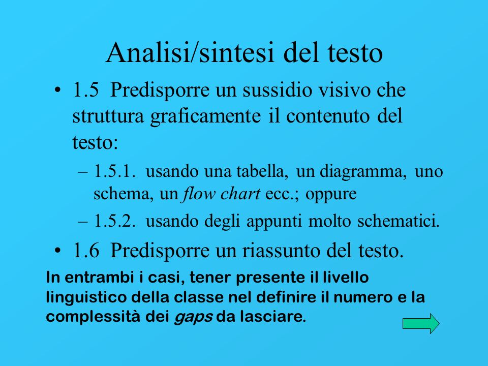 Analisi/sintesi del testo