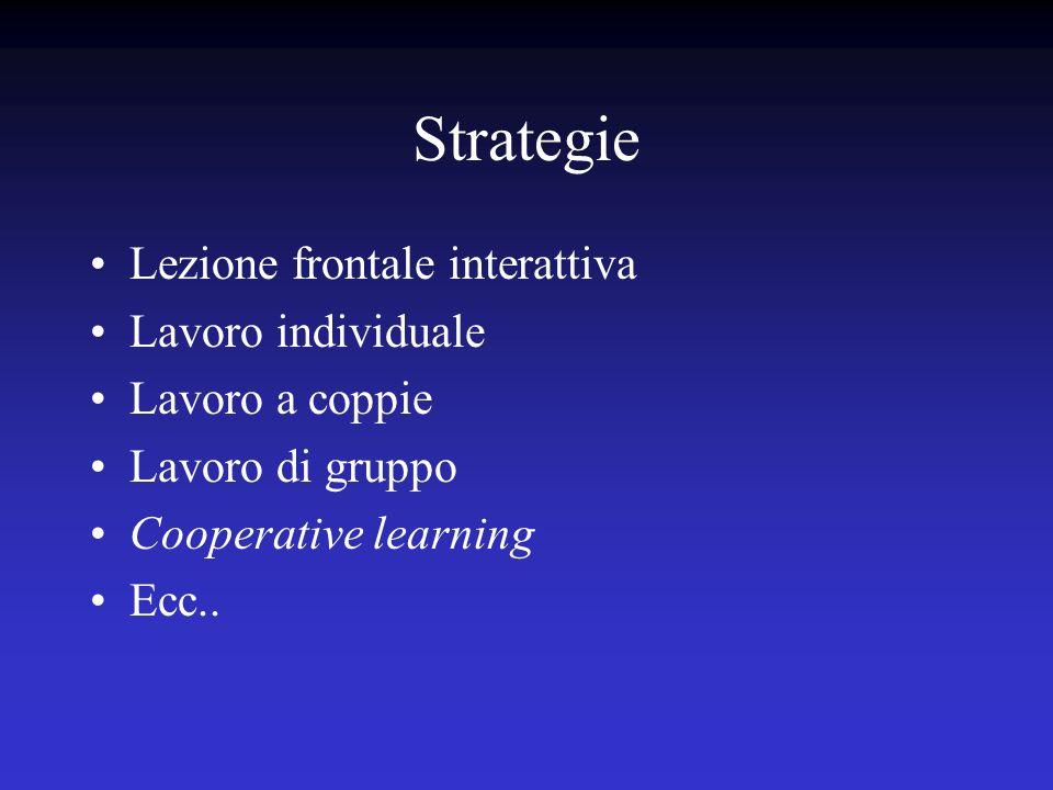 Strategie Lezione frontale interattiva Lavoro individuale