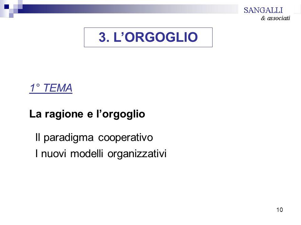 3. L'ORGOGLIO 1° TEMA La ragione e l'orgoglio Il paradigma cooperativo