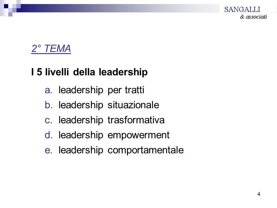 I 5 livelli della leadership leadership per tratti