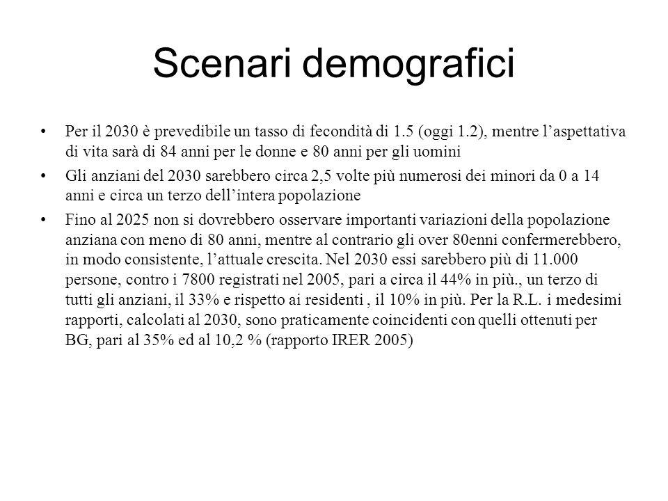 Scenari demografici