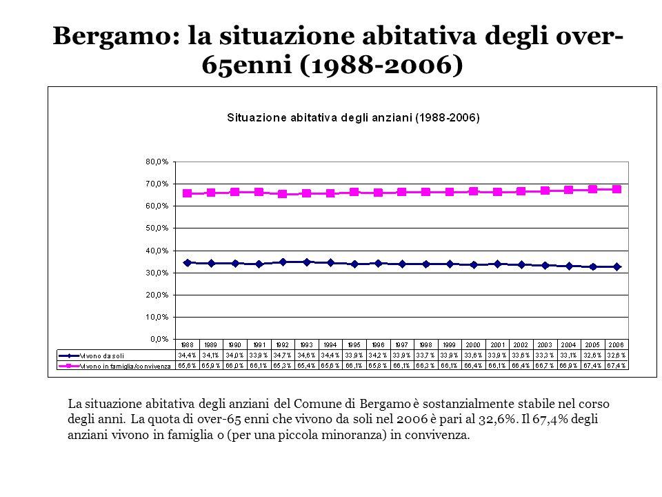 Bergamo: la situazione abitativa degli over-65enni (1988-2006)