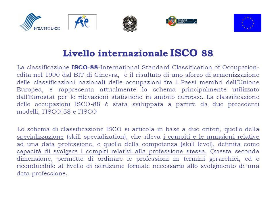 Livello internazionale ISCO 88