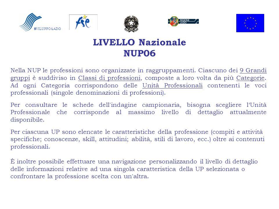 SVILUPPO LAZIO LIVELLO Nazionale NUP06.