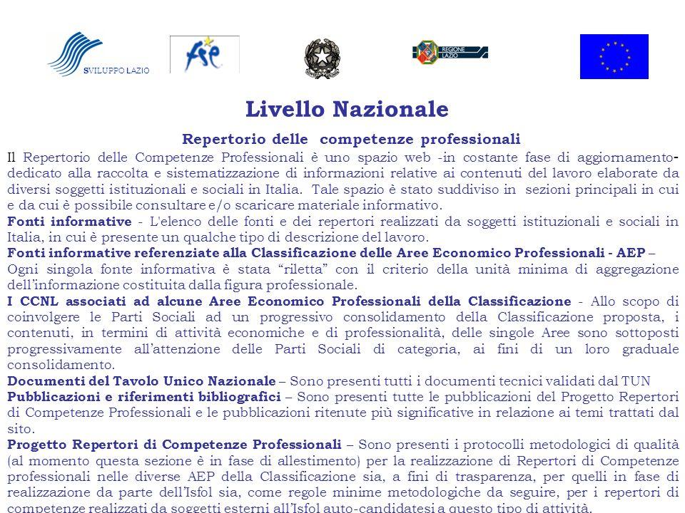 Livello Nazionale Repertorio delle competenze professionali