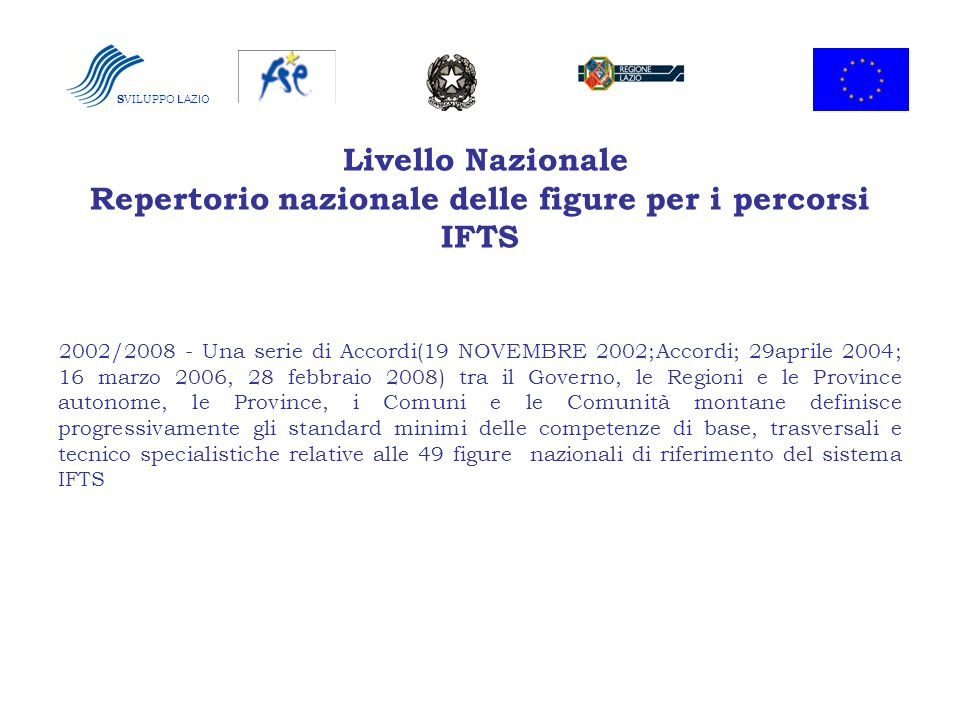 SVILUPPO LAZIO Livello Nazionale Repertorio nazionale delle figure per i percorsi IFTS.