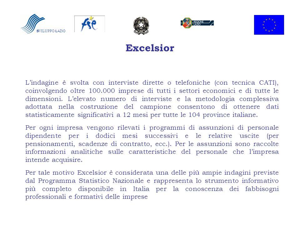 SVILUPPO LAZIO Excelsior.
