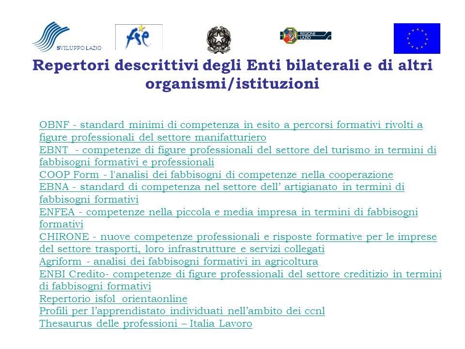 SVILUPPO LAZIO Repertori descrittivi degli Enti bilaterali e di altri organismi/istituzioni.