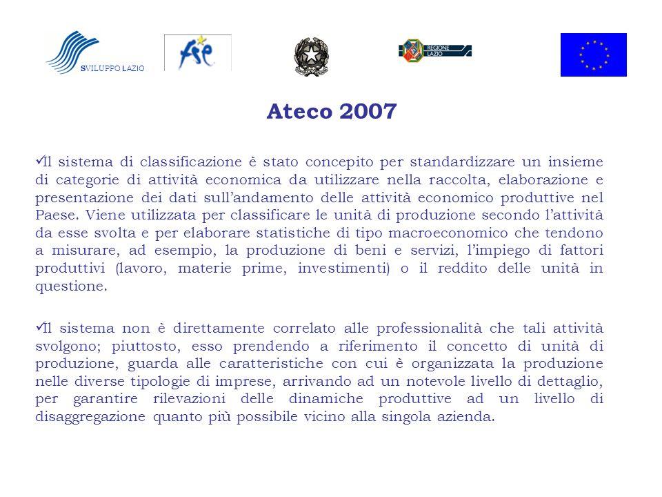 SVILUPPO LAZIO Ateco 2007.