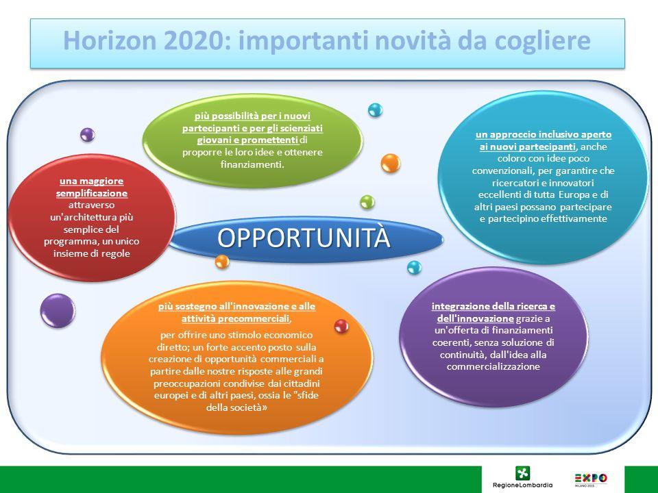 Horizon 2020: importanti novità da cogliere