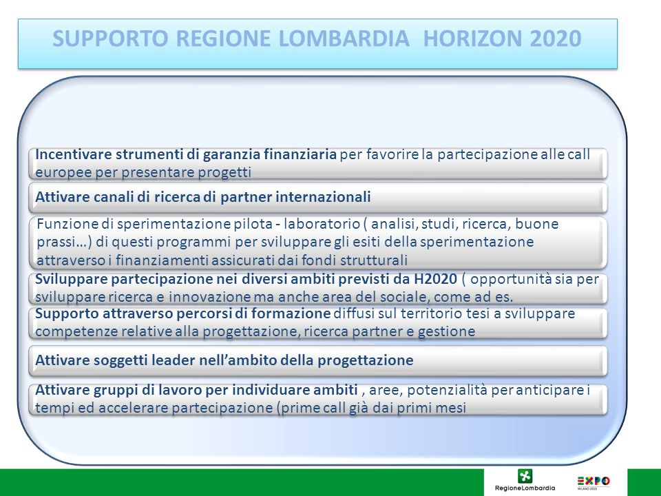 SUPPORTO REGIONE LOMBARDIA HORIZON 2020