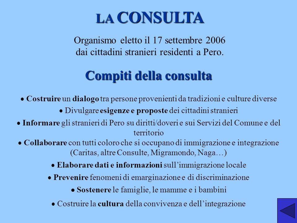 Compiti della consulta