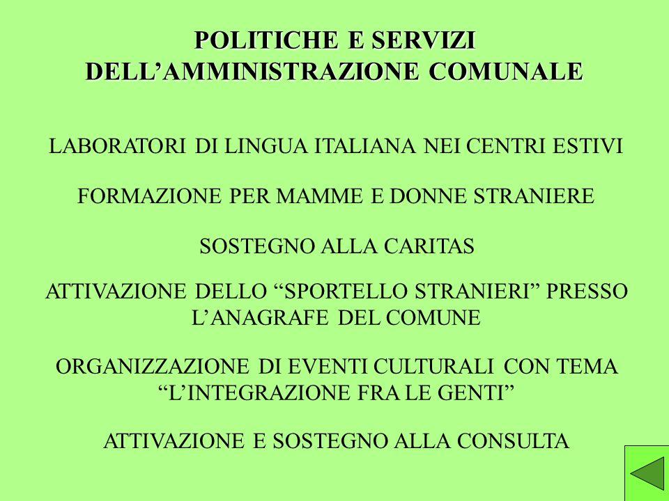 POLITICHE E SERVIZI DELL'AMMINISTRAZIONE COMUNALE