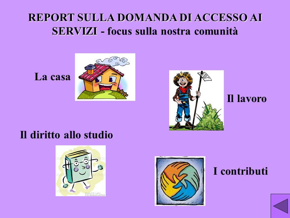 REPORT SULLA DOMANDA DI ACCESSO AI SERVIZI - focus sulla nostra comunità