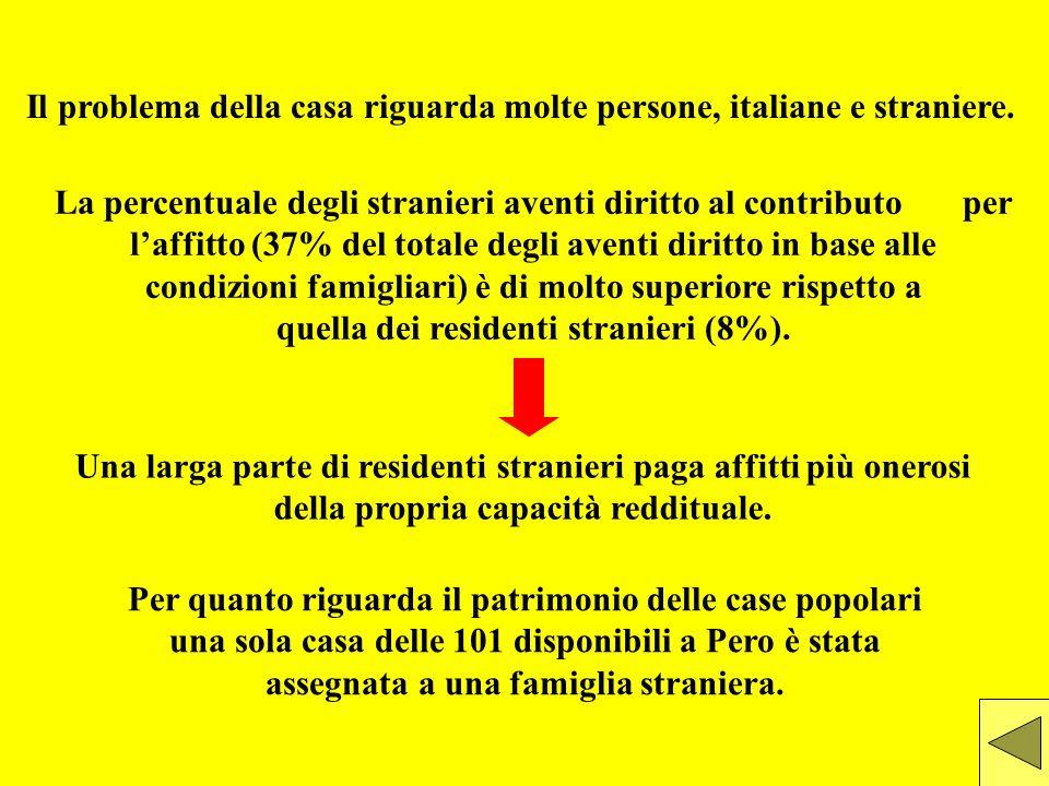 Il problema della casa riguarda molte persone, italiane e straniere.