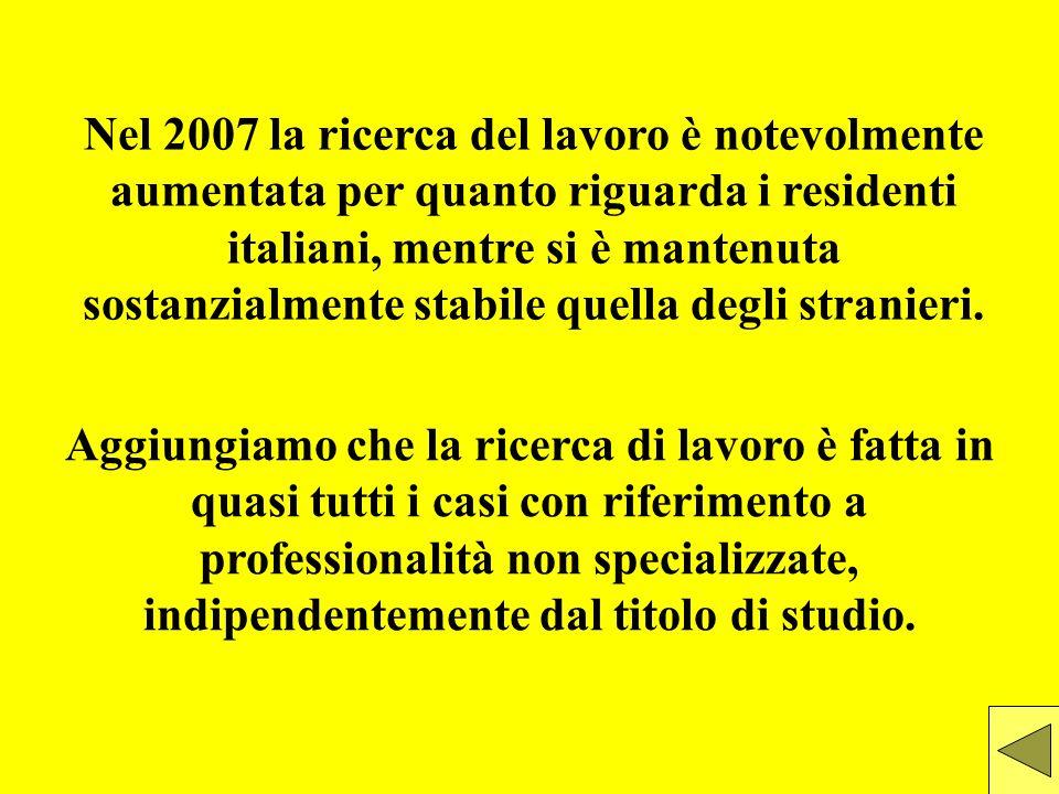 Nel 2007 la ricerca del lavoro è notevolmente aumentata per quanto riguarda i residenti italiani, mentre si è mantenuta sostanzialmente stabile quella degli stranieri.