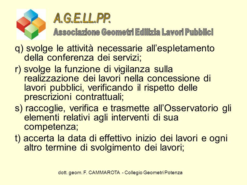 A.G.E.LL.PP. Associazione Geometri Edilizia Lavori Pubblici. q) svolge le attività necessarie all'espletamento della conferenza dei servizi;