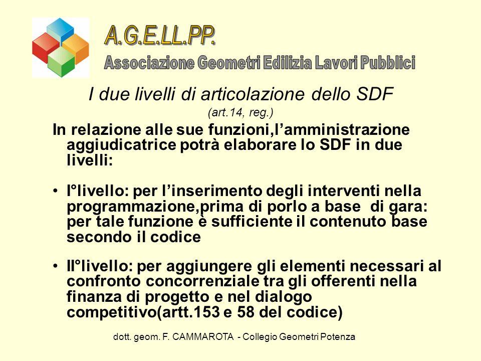 A.G.E.LL.PP. I due livelli di articolazione dello SDF