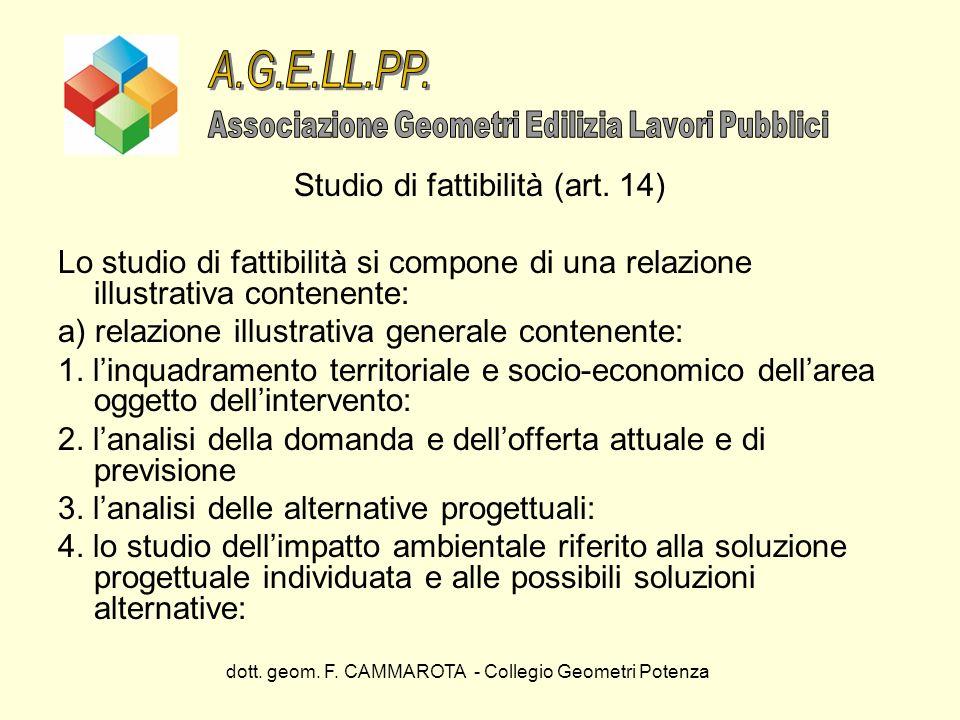 A.G.E.LL.PP. Studio di fattibilità (art. 14)