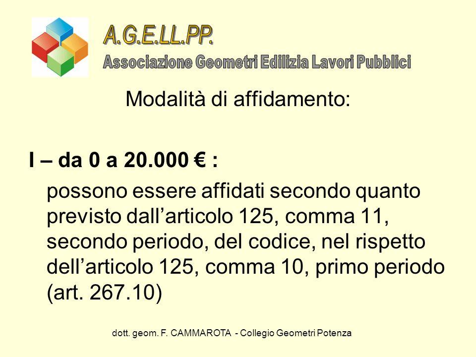 A.G.E.LL.PP. Modalità di affidamento: I – da 0 a 20.000 € :