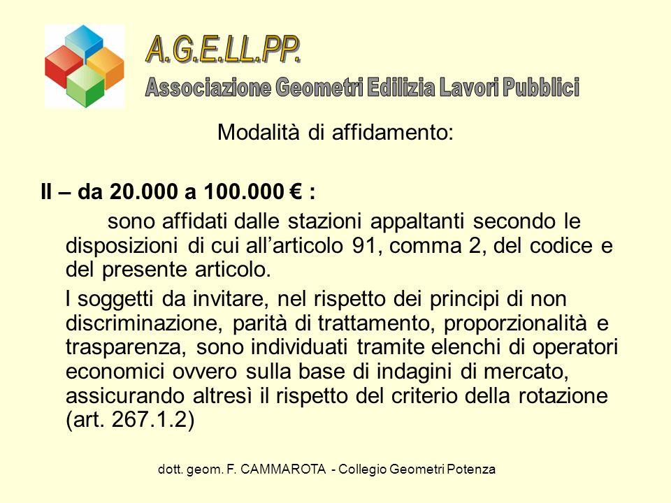 A.G.E.LL.PP. Modalità di affidamento: II – da 20.000 a 100.000 € :