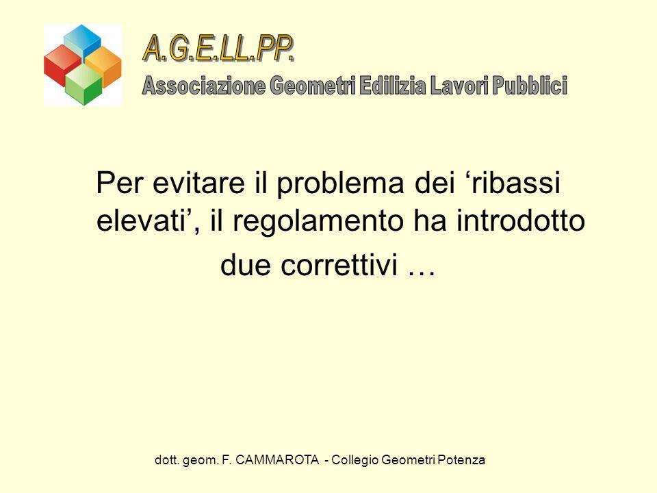 A.G.E.LL.PP. Associazione Geometri Edilizia Lavori Pubblici. Per evitare il problema dei 'ribassi elevati', il regolamento ha introdotto.