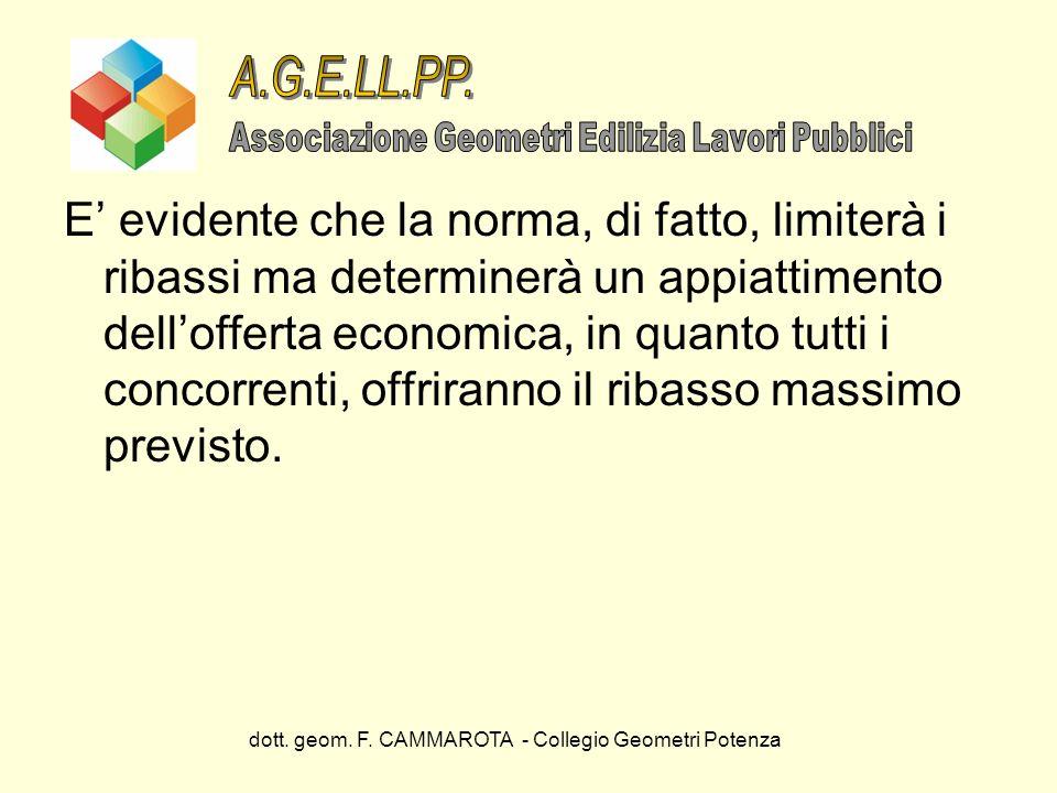 A.G.E.LL.PP. Associazione Geometri Edilizia Lavori Pubblici.