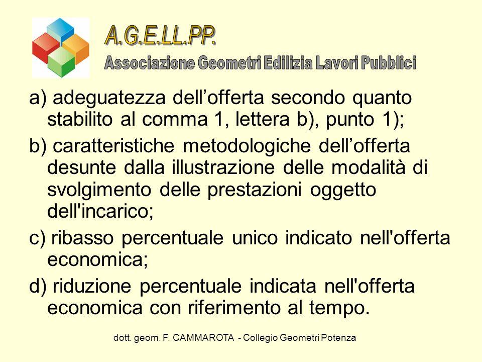 A.G.E.LL.PP. Associazione Geometri Edilizia Lavori Pubblici. a) adeguatezza dell'offerta secondo quanto stabilito al comma 1, lettera b), punto 1);